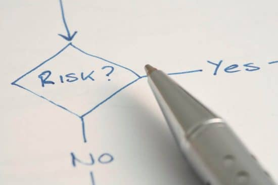 Риски инвестиционных проектов. Понятие риска