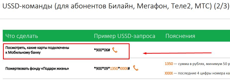 Как проверить привязанные к телефону карты Сбербанка