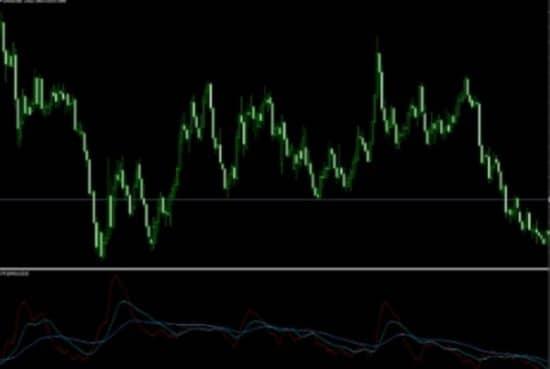 Индикатор ATR3 LWMA