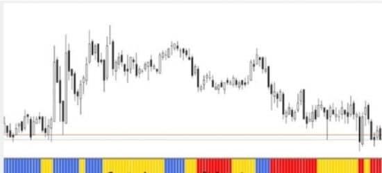 Flat trand индикатор разворота трендар