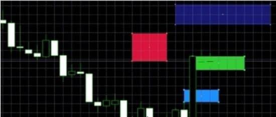 индикатор zone с звуковым оповещением