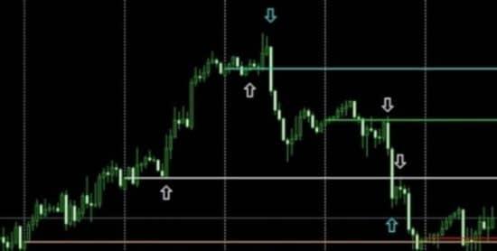 Пример банковского уровня на графике