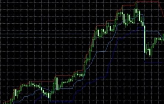 индикатор price channel для мт4 со сдвигом