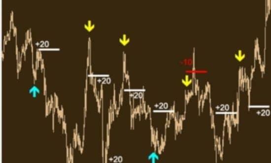 Индикатор Pro arrows