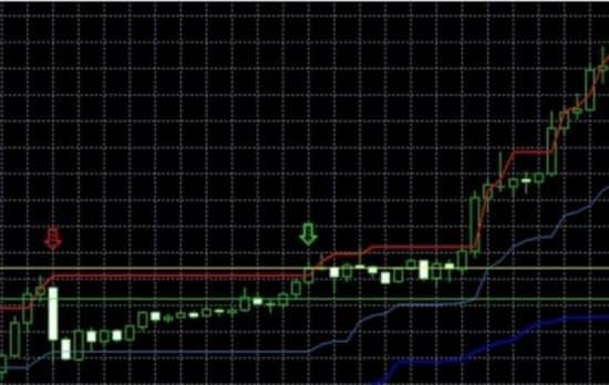 price channel сделка на покупку