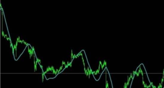 индикатор SLMA