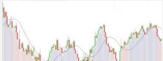 trend striker extreme индикатор