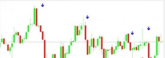 Alfa profit индикатор