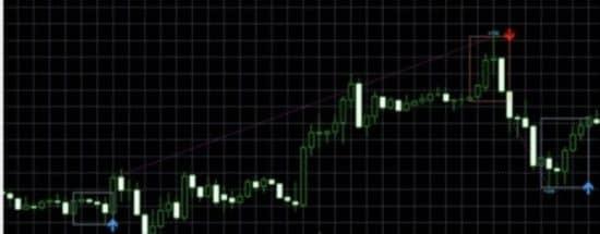 PZ Day Trading м1