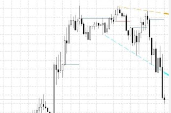 индикатора signal lineeng
