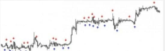 t3ma индикатор