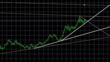 Индикатор рисующий трендовые линии
