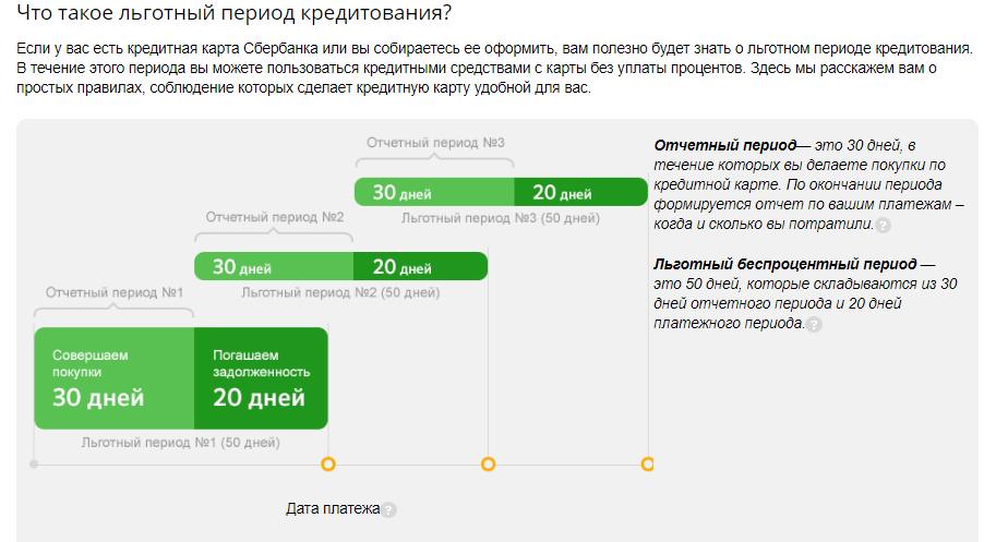 заявка на кредитную карту сбербанка через интернет на 30 otp банк заявка на кредит наличными онлайн