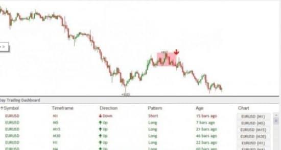 day trading dashboard