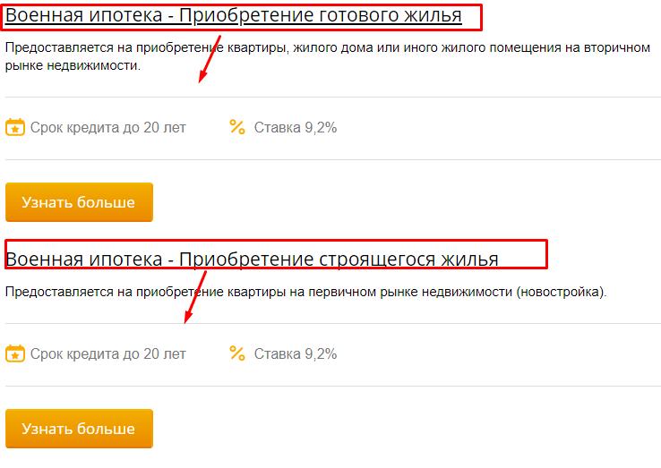 Документы для получения ипотеки военным в Сбербанке