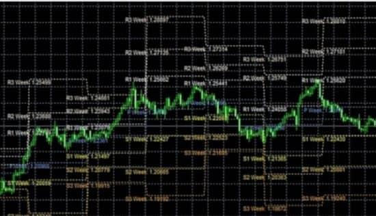 FXI pivots индикатор