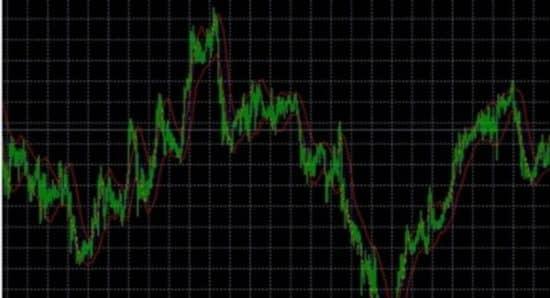 Трендовый рынок