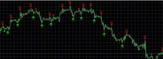 chaos signal пример