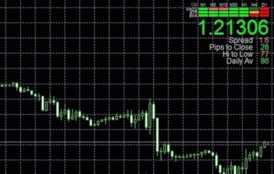 signals bars индикатор