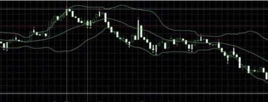 scalper signal продажа