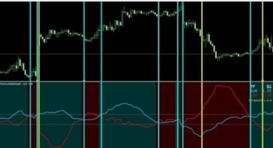 Примеры сигналов currency slope strength