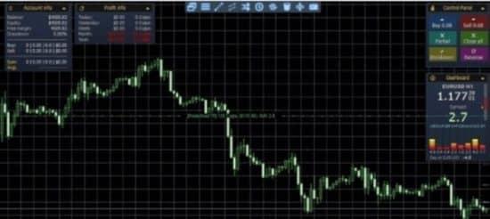 Pro trader советник