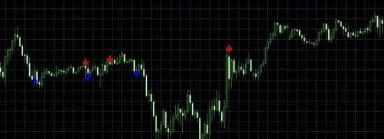 Торговля по индикатору Accurate Signal