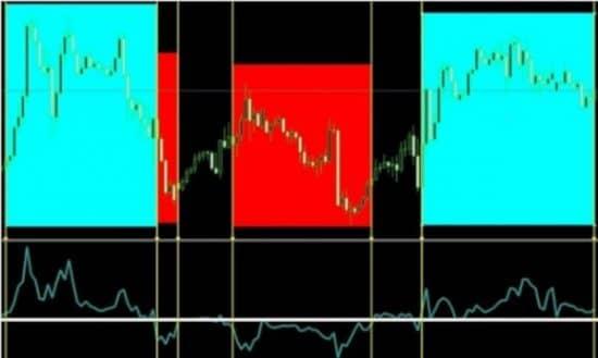 индикатор force index