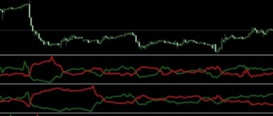 vortex индикатор