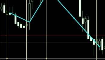 Индикатор osma color, обзор инструмента