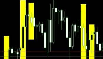 Дневной таймфрейм и как торговать на «дневке»?
