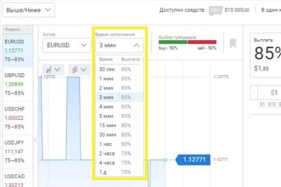 Binary trader платформа