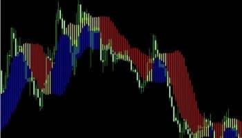 Индикатор forex profit boost, скользящие и полосы Боллинжера