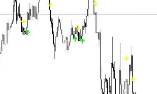 Maximum Profit Signal скачать