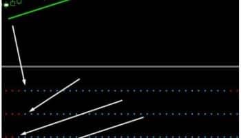 Скачать индикатор Multi Moving Average